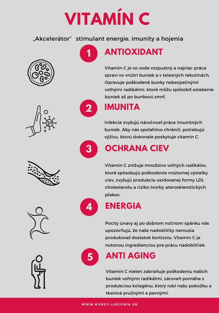 vitaminctab